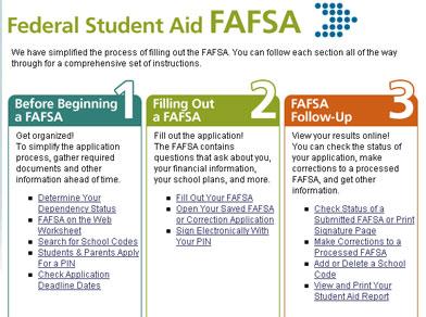 Show Me the FAFSA!