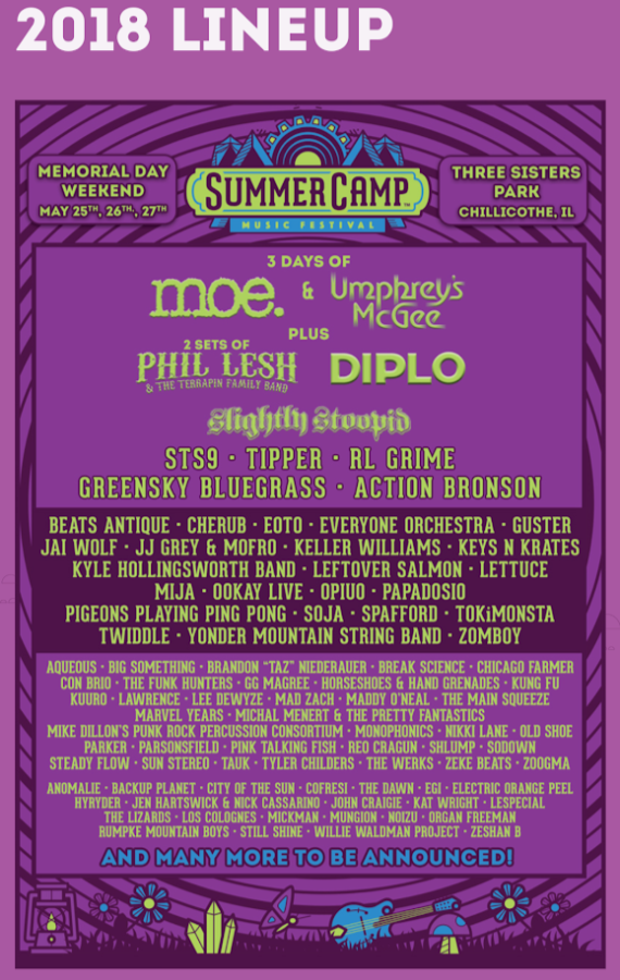 Summer+Camp+Music+Festival+coming+to+Chillecothe%2C+Ill%2C+in+May